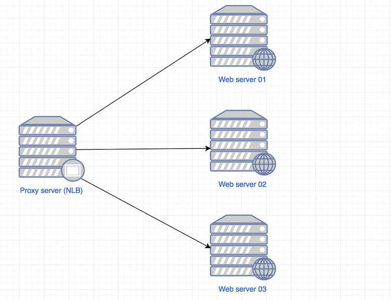 Visualize logs of existing system using Logstash, ES and